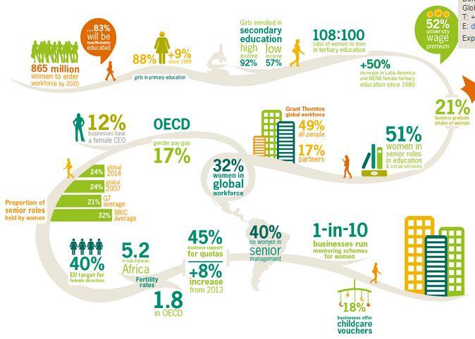 infografia mujeres