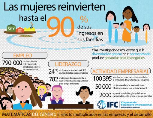 ifc-gender-infographic-510